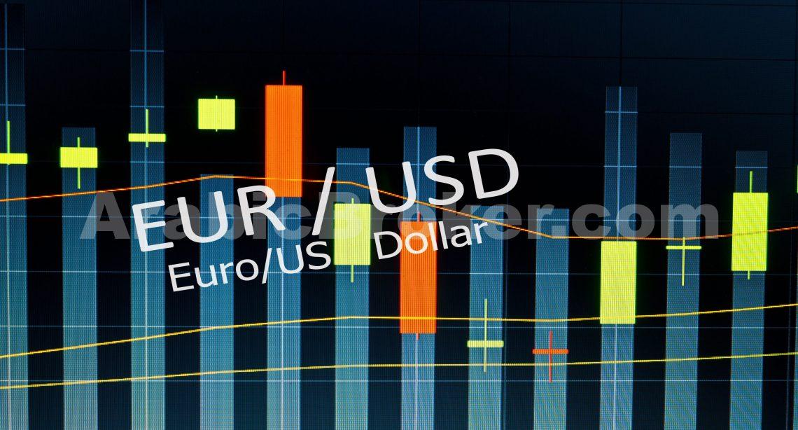 اليورو دولار يعيد الاختبار